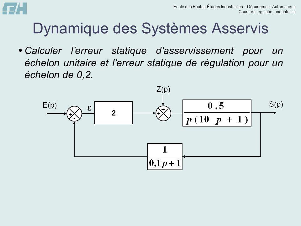École des Hautes Études Industrielles - Département Automatique Cours de régulation industrielle Dynamique des Systèmes Asservis Erreur statique d'asservissement : Erreur statique de régulation :
