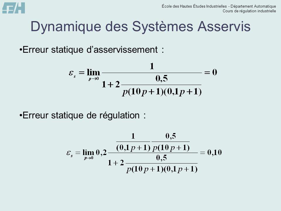 École des Hautes Études Industrielles - Département Automatique Cours de régulation industrielle Dynamique des Systèmes Asservis Erreur statique d'ass