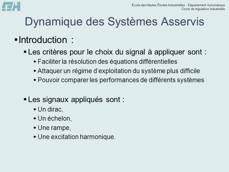École des Hautes Études Industrielles - Département Automatique Cours de régulation industrielle Dynamique des Systèmes Asservis  Signaux d'entrée :  Impulsion de Dirac t e(t)  (t) G(p) E(p)S(p) Or TL(  (t)) = 1 d'où S(p) = G(p) E(p) = G(p) Si l'entrée est une impulsion, la réponse est dite IMPULSIONNELLE