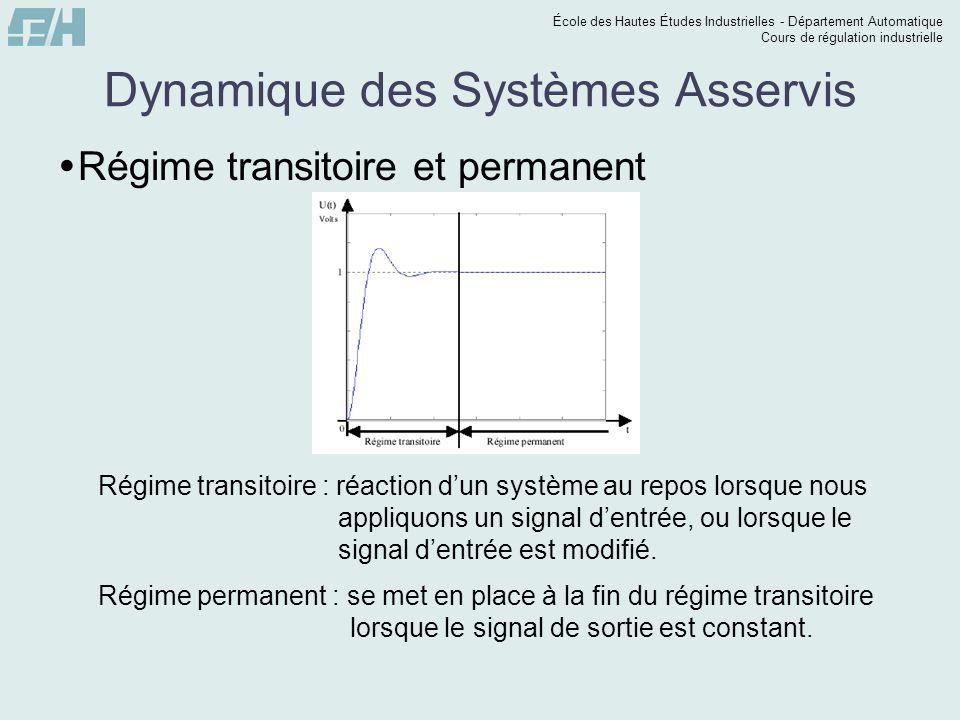 École des Hautes Études Industrielles - Département Automatique Cours de régulation industrielle Dynamique des Systèmes Asservis  Régime transitoire
