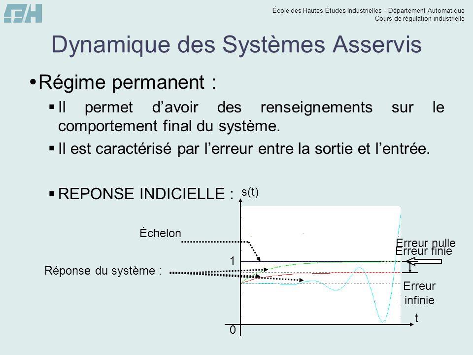 École des Hautes Études Industrielles - Département Automatique Cours de régulation industrielle Dynamique des Systèmes Asservis  Régime permanent :