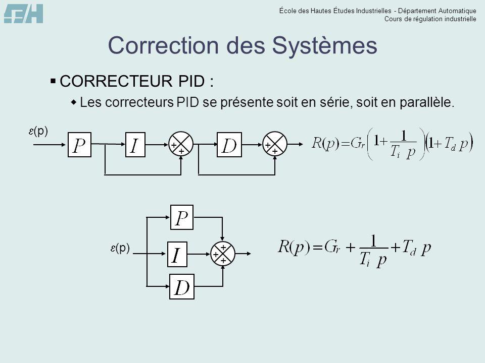 École des Hautes Études Industrielles - Département Automatique Cours de régulation industrielle Correction des Systèmes  CORRECTEUR PID :  Les corr