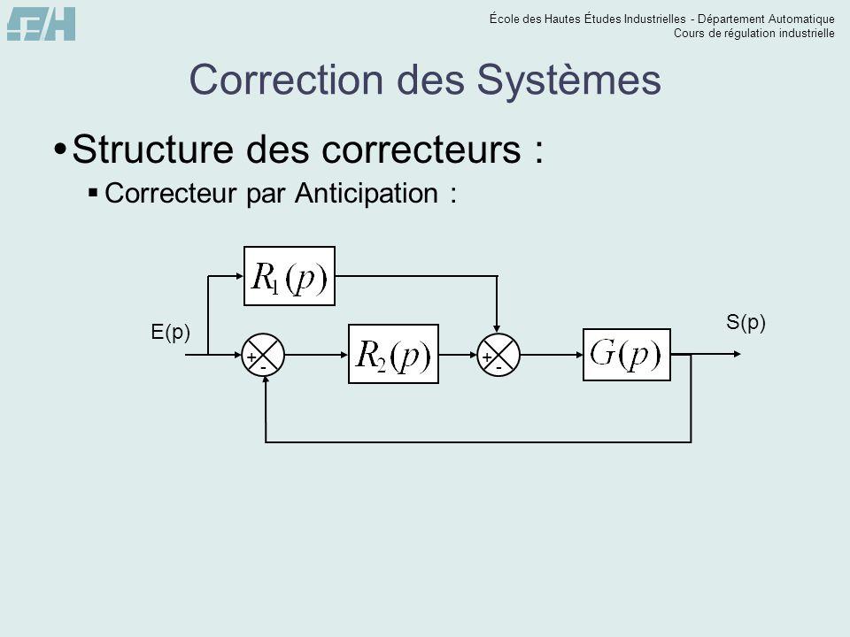 École des Hautes Études Industrielles - Département Automatique Cours de régulation industrielle Correction des Systèmes  Structure des correcteurs :