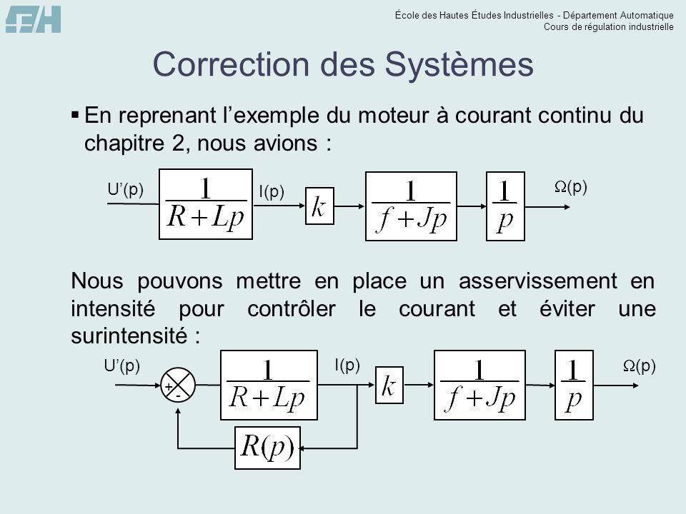 École des Hautes Études Industrielles - Département Automatique Cours de régulation industrielle Correction des Systèmes  En reprenant l'exemple du m