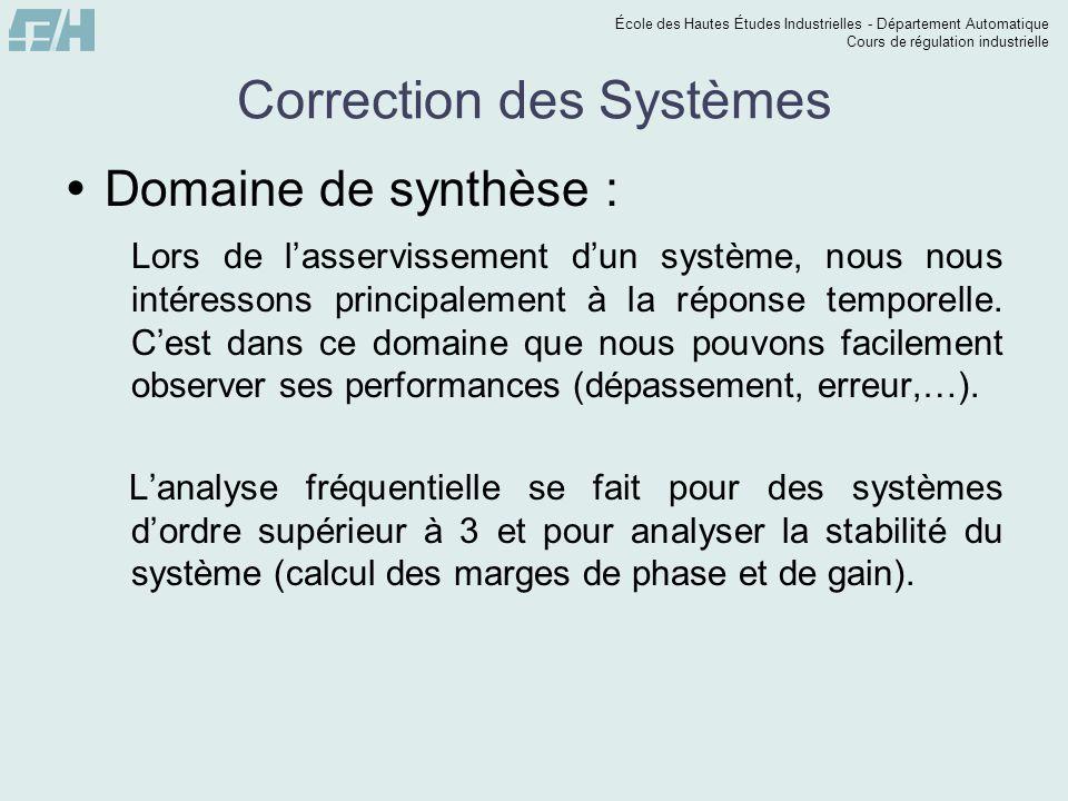 École des Hautes Études Industrielles - Département Automatique Cours de régulation industrielle Correction des Systèmes  Domaine de synthèse : Lors