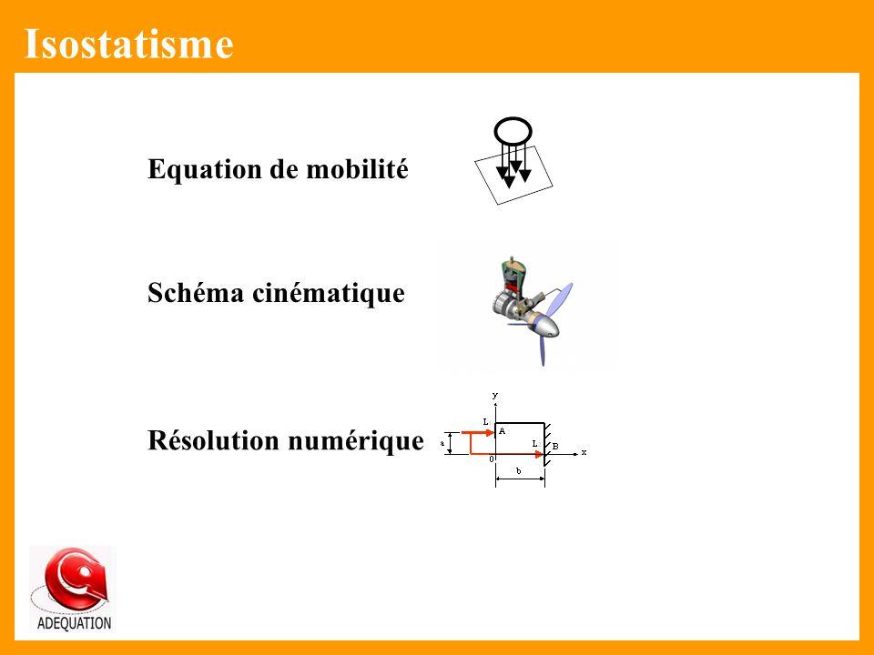 Equation de mobilité Schéma cinématique Résolution numérique Isostatisme