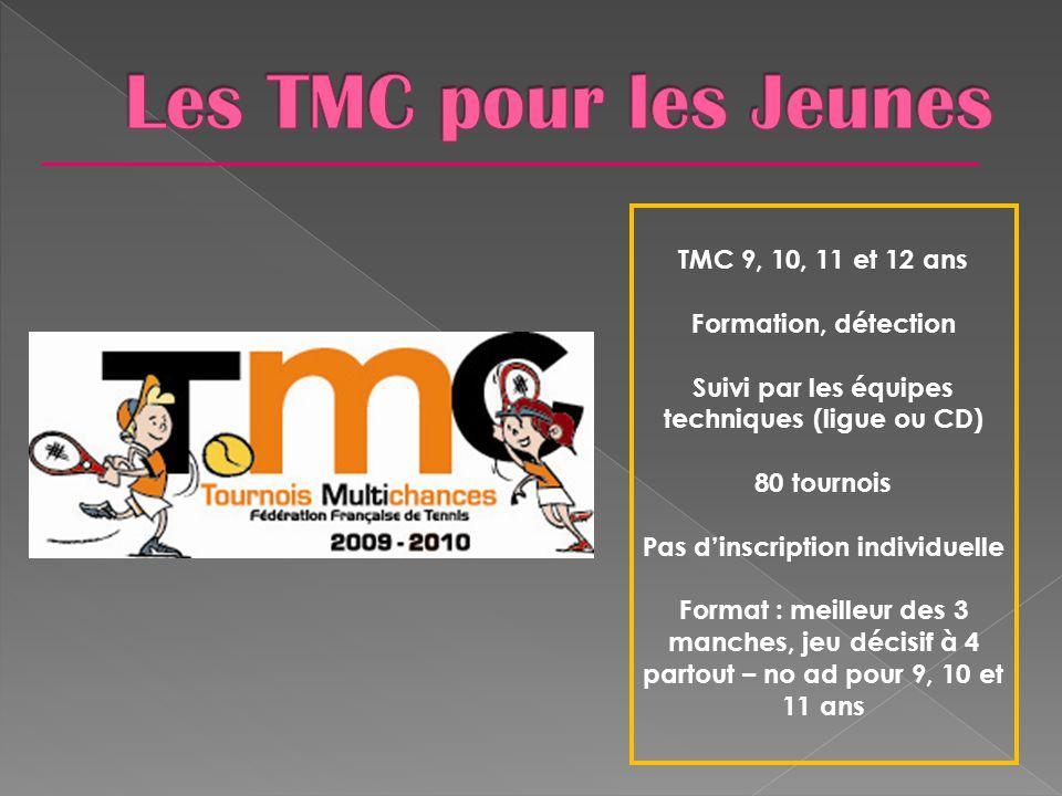 TMC 9, 10, 11 et 12 ans Formation, détection Suivi par les équipes techniques (ligue ou CD) 80 tournois Pas d'inscription individuelle Format : meille