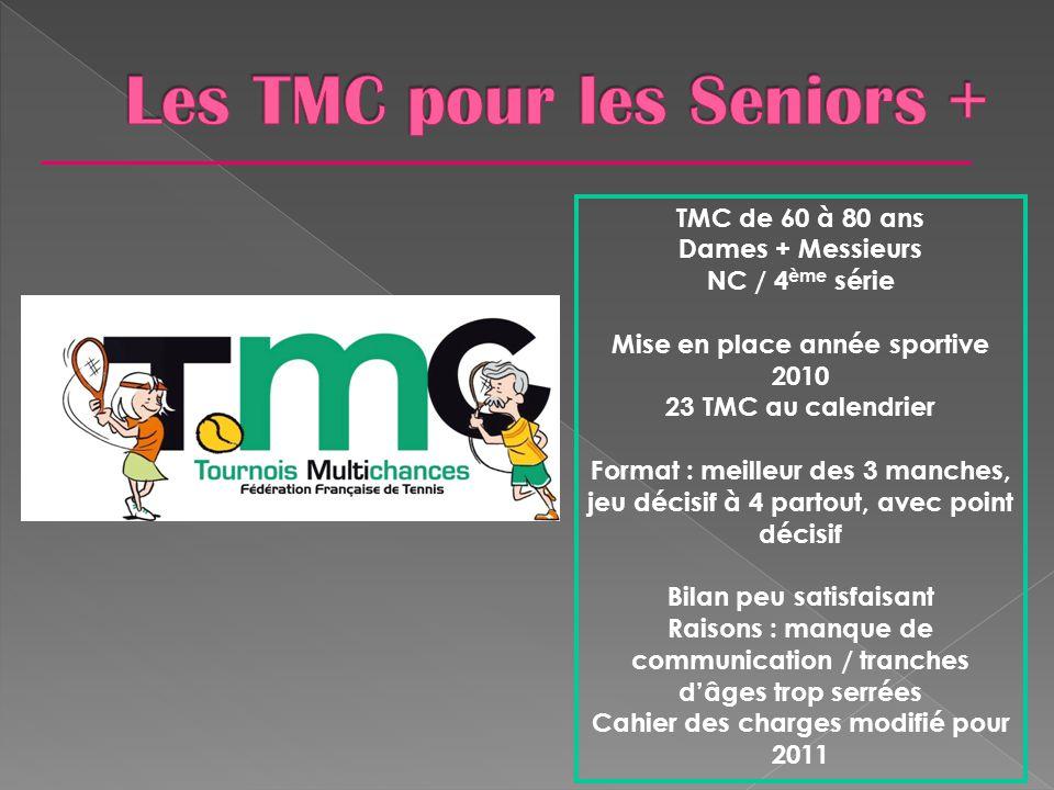 TMC de 60 à 80 ans Dames + Messieurs NC / 4 ème série Mise en place année sportive 2010 23 TMC au calendrier Format : meilleur des 3 manches, jeu déci