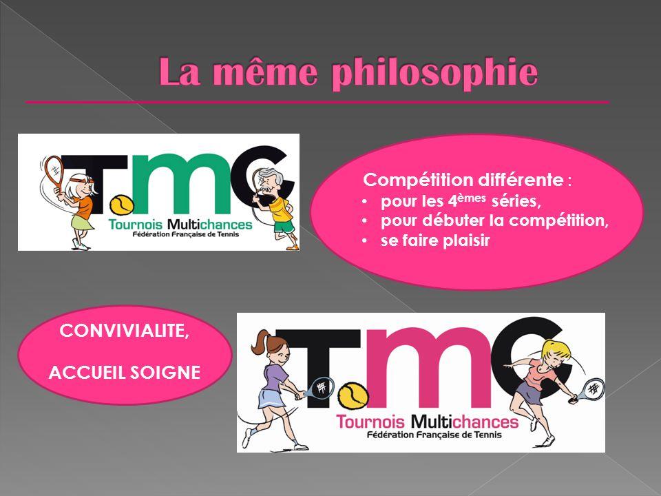 Compétition différente : pour les 4 èmes séries, pour débuter la compétition, se faire plaisir CONVIVIALITE, ACCUEIL SOIGNE