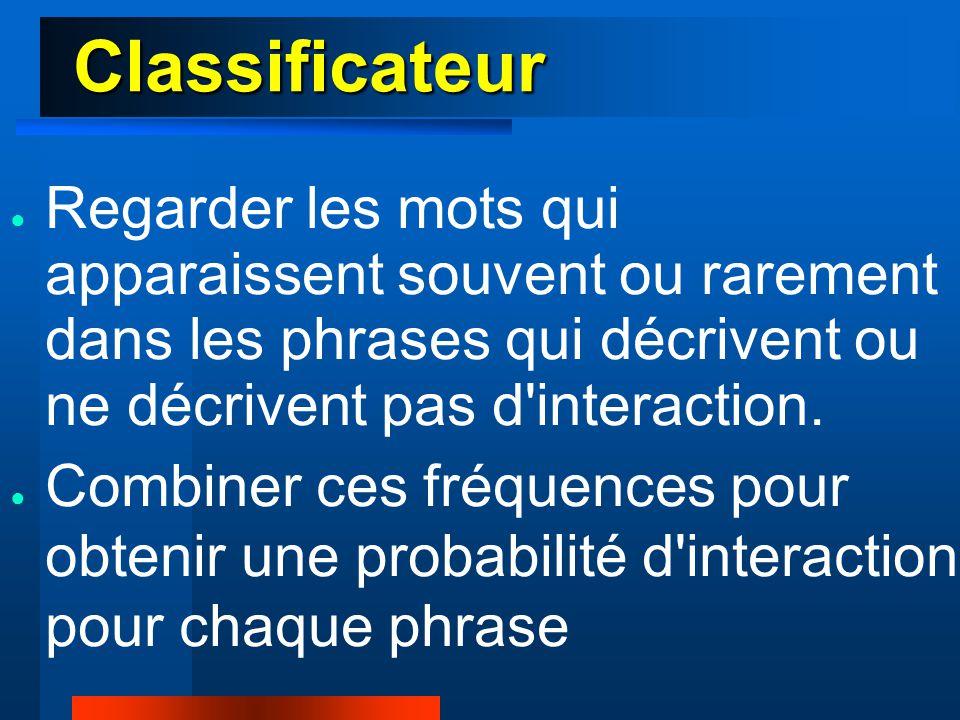 Classificateur ● Regarder les mots qui apparaissent souvent ou rarement dans les phrases qui décrivent ou ne décrivent pas d interaction.