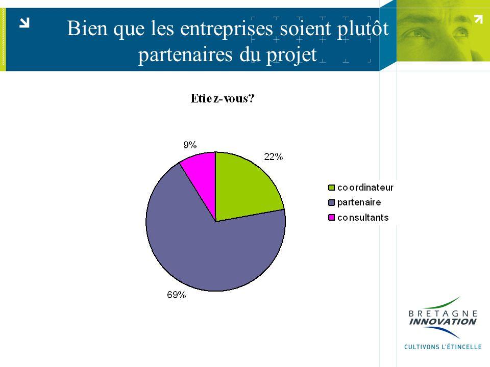 Bien que les entreprises soient plutôt partenaires du projet
