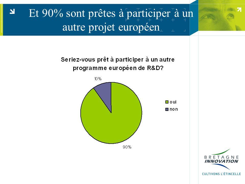 Et 90% sont prêtes à participer à un autre projet européen