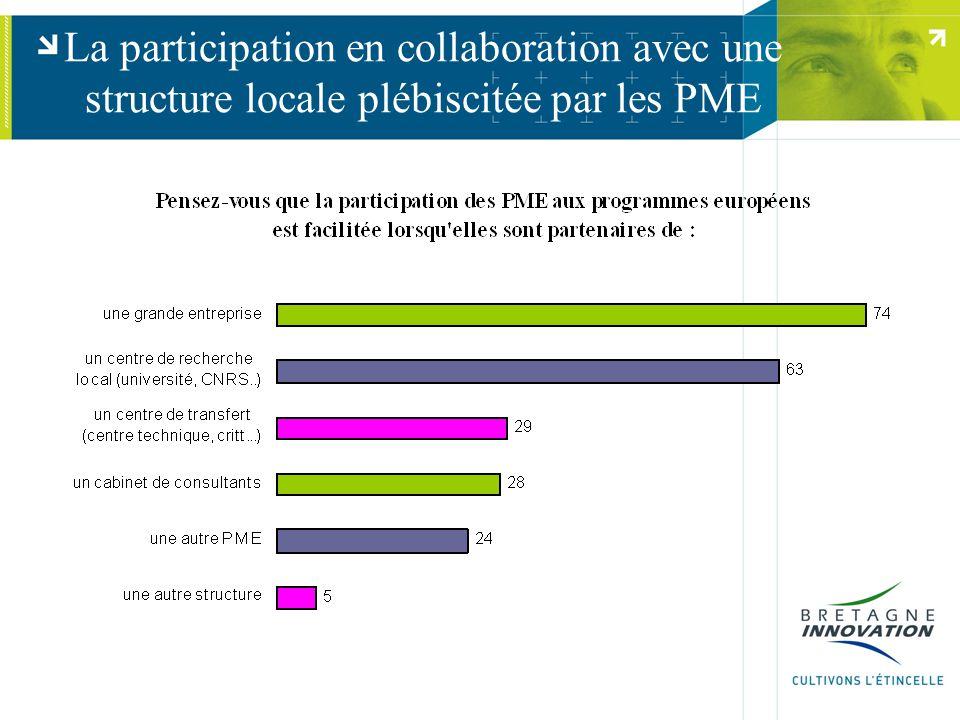 La participation en collaboration avec une structure locale plébiscitée par les PME