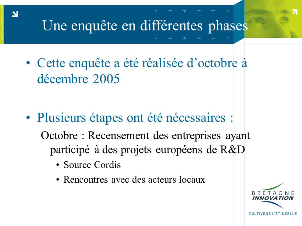 Une enquête en différentes phases Cette enquête a été réalisée d'octobre à décembre 2005 Plusieurs étapes ont été nécessaires : Octobre : Recensement des entreprises ayant participé à des projets européens de R&D Source Cordis Rencontres avec des acteurs locaux