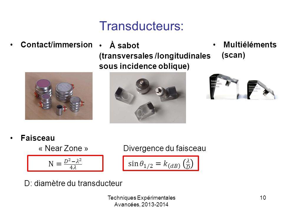 Techniques Expérimentales Avancées, 2013-2014 10 Transducteurs: Contact/immersion Faisceau « Near Zone » Divergence du faisceau D: diamètre du transdu