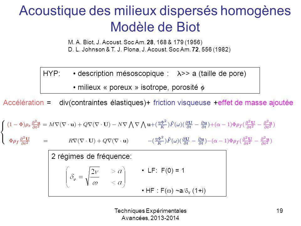 Techniques Expérimentales Avancées, 2013-2014 19 Acoustique des milieux dispersés homogènes Modèle de Biot HYP: description mésoscopique : >> a (taill