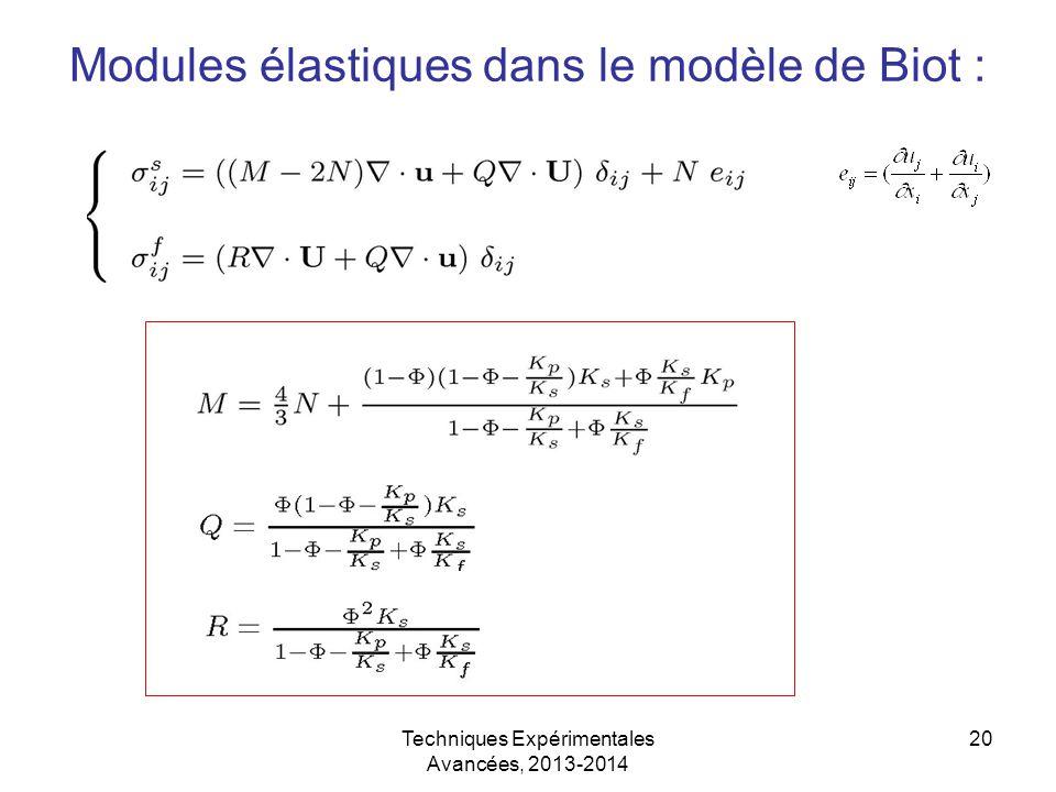Techniques Expérimentales Avancées, 2013-2014 20 Modules élastiques dans le modèle de Biot :