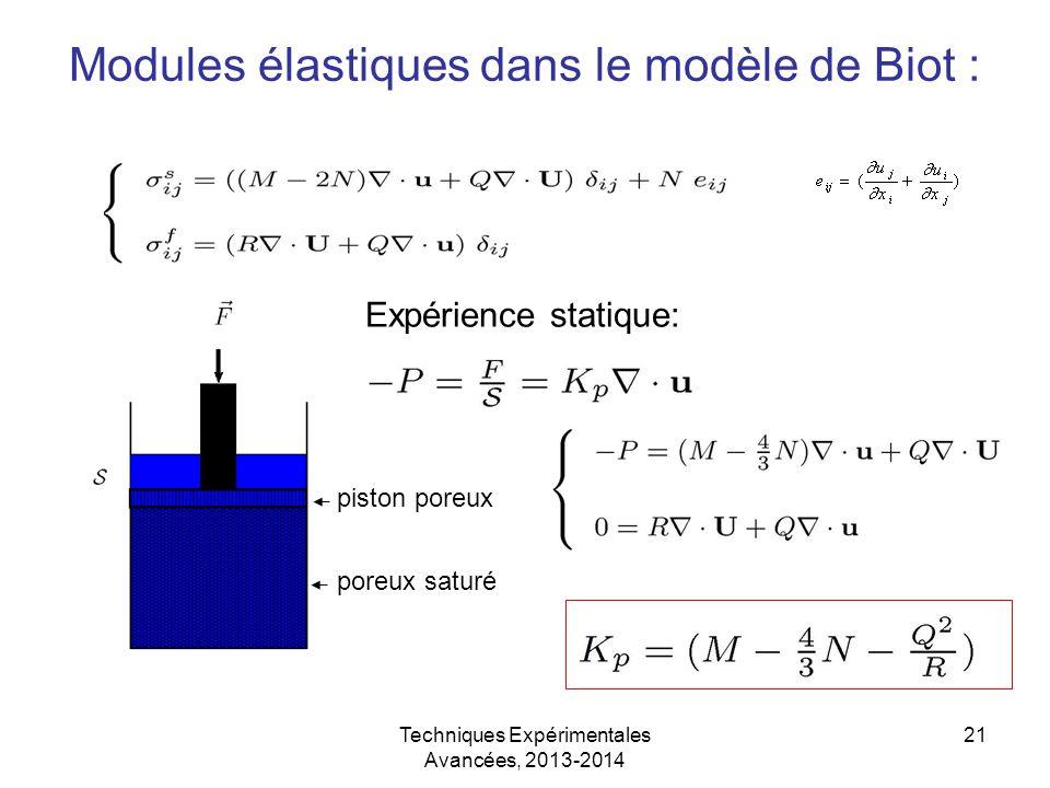 Techniques Expérimentales Avancées, 2013-2014 21 Modules élastiques dans le modèle de Biot : piston poreux poreux saturé Expérience statique: