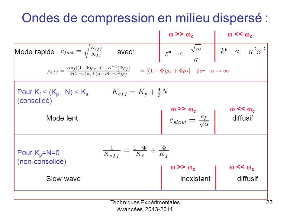Techniques Expérimentales Avancées, 2013-2014 23 Ondes de compression en milieu dispersé : Mode rapide avec: Pour K f < (K p, N) < K s (consolidé) Mod
