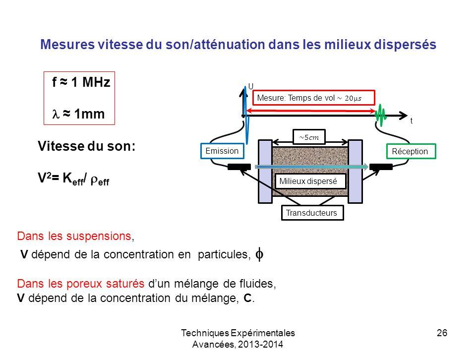 Techniques Expérimentales Avancées, 2013-2014 26 Mesures vitesse du son/atténuation dans les milieux dispersés Vitesse du son: V 2 = K eff /  eff Dan
