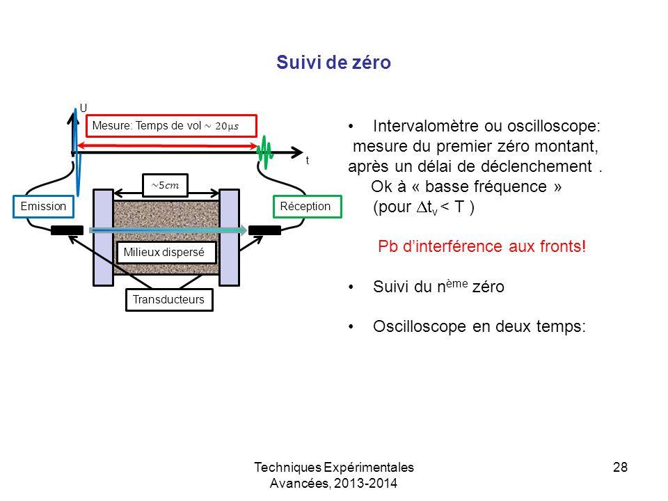 Techniques Expérimentales Avancées, 2013-2014 28 Suivi de zéro Intervalomètre ou oscilloscope: mesure du premier zéro montant, après un délai de décle