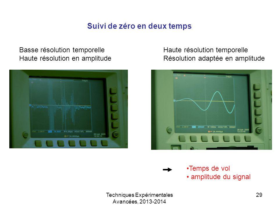 Techniques Expérimentales Avancées, 2013-2014 29 Suivi de zéro en deux temps Basse résolution temporelle Haute résolution en amplitude Haute résolutio