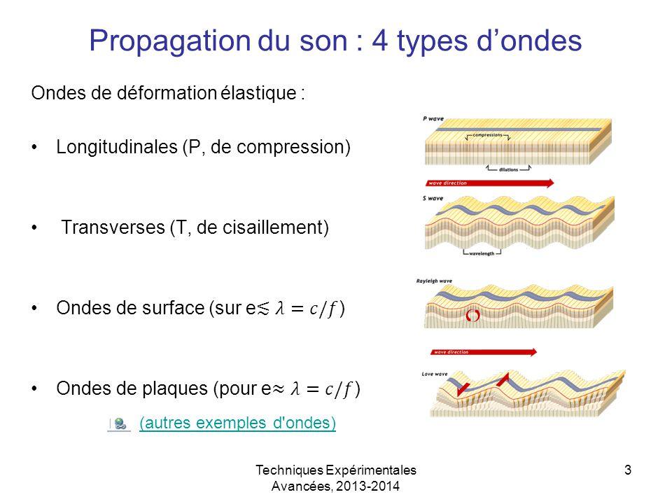 Techniques Expérimentales Avancées, 2013-2014 4 Ondes de déformation élastique : Longitudinales (P, compression) Transverses (T, de cisaillement) Propagation du son en volume air: 300 m/ssolide: qlq km/s Coeff de Lamé=f(module d'Young; coeff de Poisson) K=module élastique (Pa);  masse volumique (kg/m 3 ) : module de torsion (Pa)