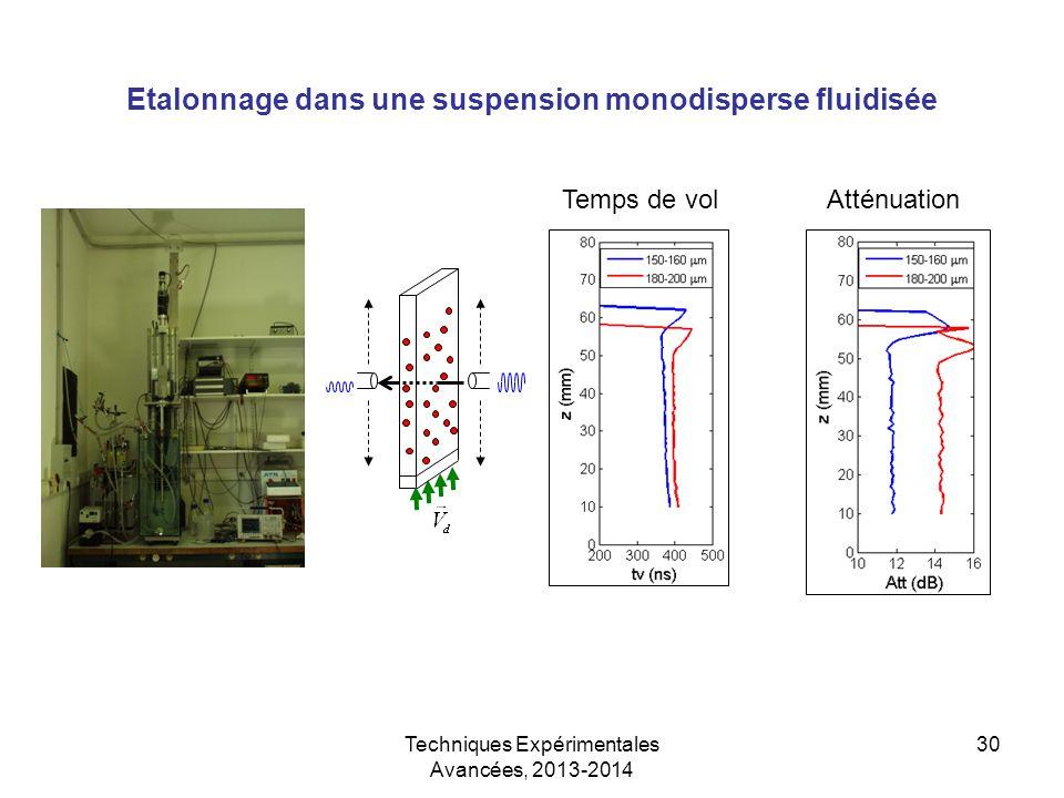 Techniques Expérimentales Avancées, 2013-2014 30 Etalonnage dans une suspension monodisperse fluidisée ● Temps de volAtténuation