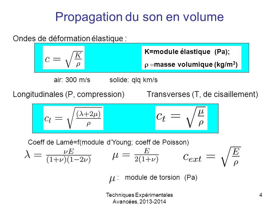 Techniques Expérimentales Avancées, 2013-2014 5 Propagation, réflexion et réfraction : Vitesse et impédance acoustiques Réflexion / transmission entre deux milieux Milieu 2 (c 2 ; Z 2 ) Milieu 1 (c 1 ; Z 1 ) PiPi PtPt PrPr Amplitude de l'onde: Energie: