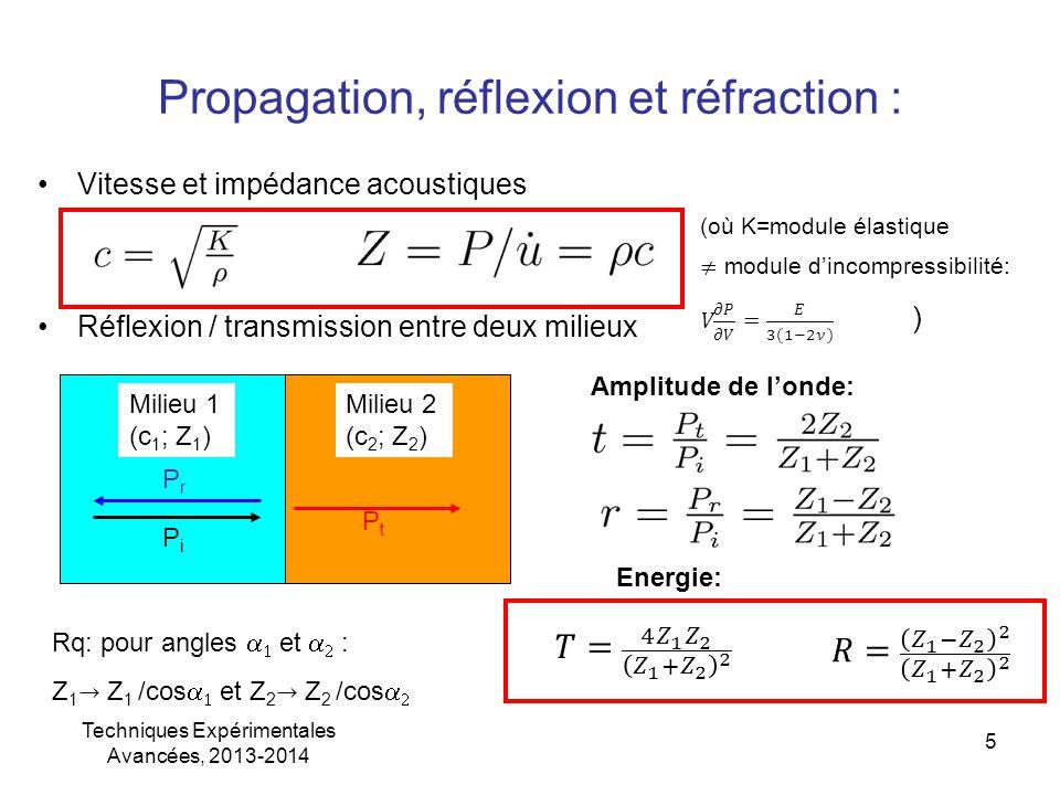 Techniques Expérimentales Avancées, 2013-2014 6 Propagation, réflexion et réfraction : Vitesse et impédance acoustiques matériaucompressioncisaillement C (m/s)Z (Pa.s/m)C (m/s)Z (Pa.s/m) Air330420 Eau15001,5 10 6 Aluminium635017 10 6 31008,4 10 6 Polystyrène23502,1 10 6 11201 10 6 Polyéthylène19501,9 10 6 5400,5 10 6 Remarque: Les propriétés élastiques dépendent de T !!