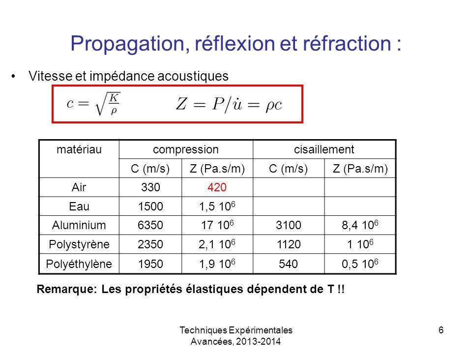 Techniques Expérimentales Avancées, 2013-2014 7 Réflexion et réfraction : Réflexion / réfraction entre deux milieux Milieu 2 (c 2l ; c 2t;  1 ) Milieu 1 (c 1l ;  1 ) L2L2 L1L1 Réfraction: loi de Snell-Descartes: Réflection: T2T2 1'1' 11  2l  2t Incidences critiques:  1 '=  1