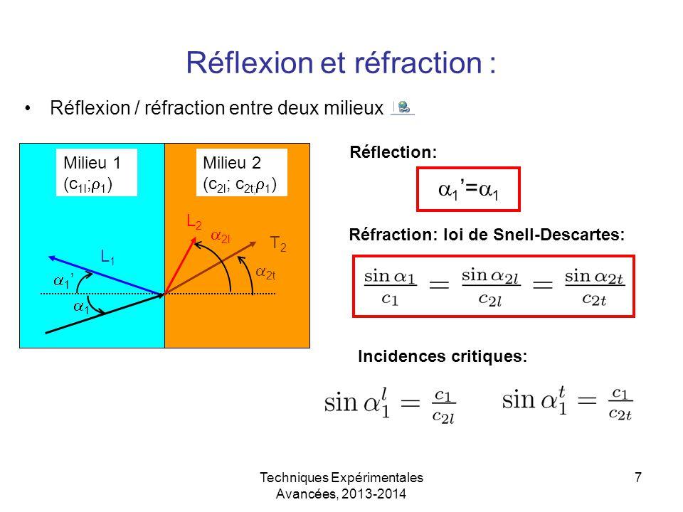 Techniques Expérimentales Avancées, 2013-2014 7 Réflexion et réfraction : Réflexion / réfraction entre deux milieux Milieu 2 (c 2l ; c 2t;  1 ) Milie