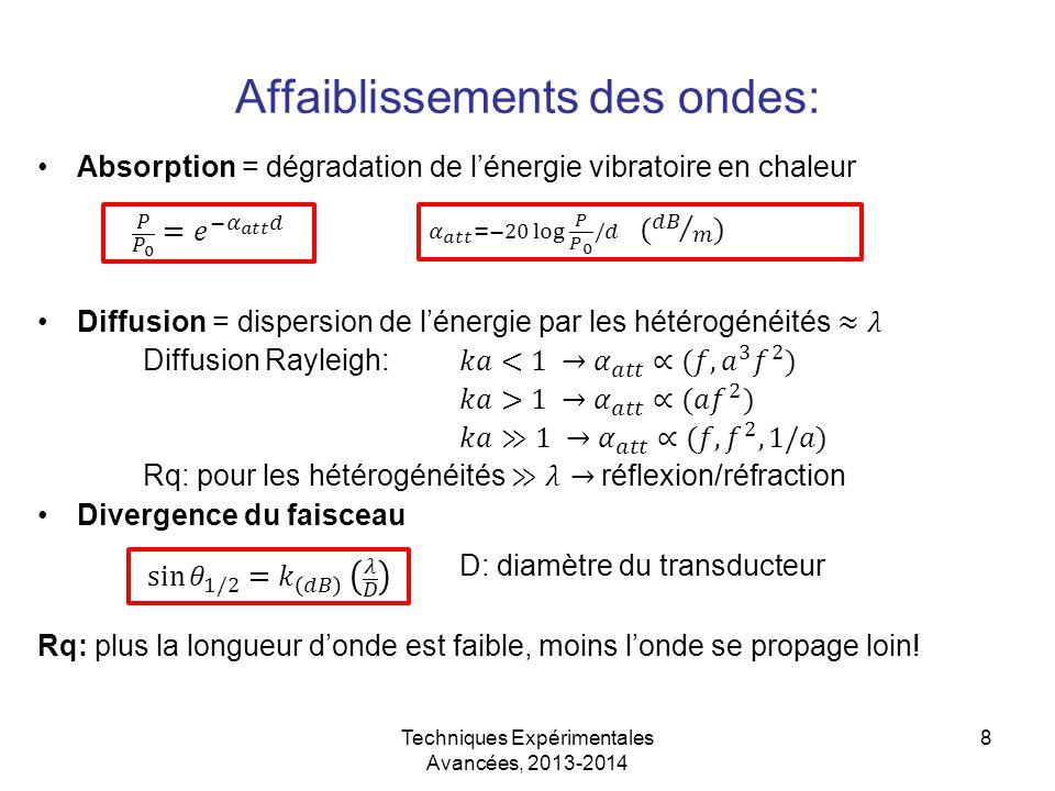 Techniques Expérimentales Avancées, 2013-2014 9 … Mais aussi… Non-linéarités ex: Angelo et al., Phys.