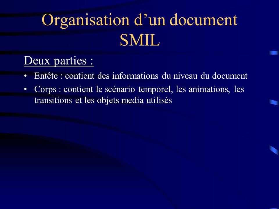 Organisation d'un document SMIL Deux parties : Entête : contient des informations du niveau du document Corps : contient le scénario temporel, les animations, les transitions et les objets media utilisés