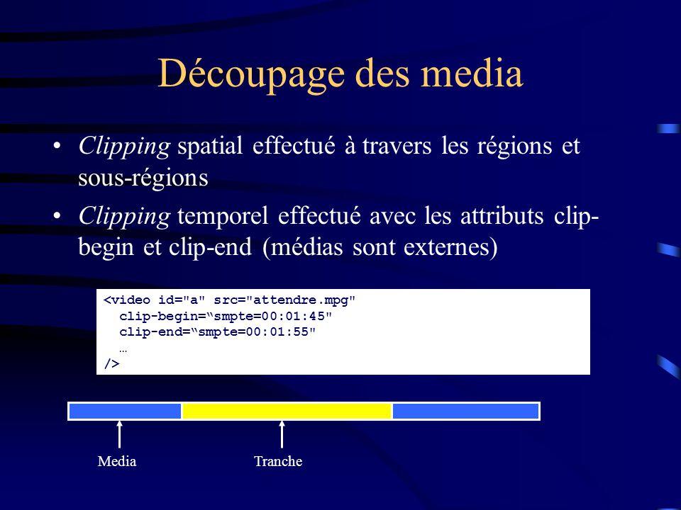 Découpage des media Clipping spatial effectué à travers les régions et sous-régions Clipping temporel effectué avec les attributs clip- begin et clip-end (médias sont externes) <video id= a src= attendre.mpg clip-begin= smpte=00:01:45 clip-end= smpte=00:01:55 … /> MediaTranche