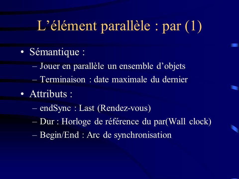 L'élément parallèle : par (1) Sémantique : –Jouer en parallèle un ensemble d'objets –Terminaison : date maximale du dernier Attributs : –endSync : Last (Rendez-vous) –Dur : Horloge de référence du par(Wall clock) –Begin/End : Arc de synchronisation