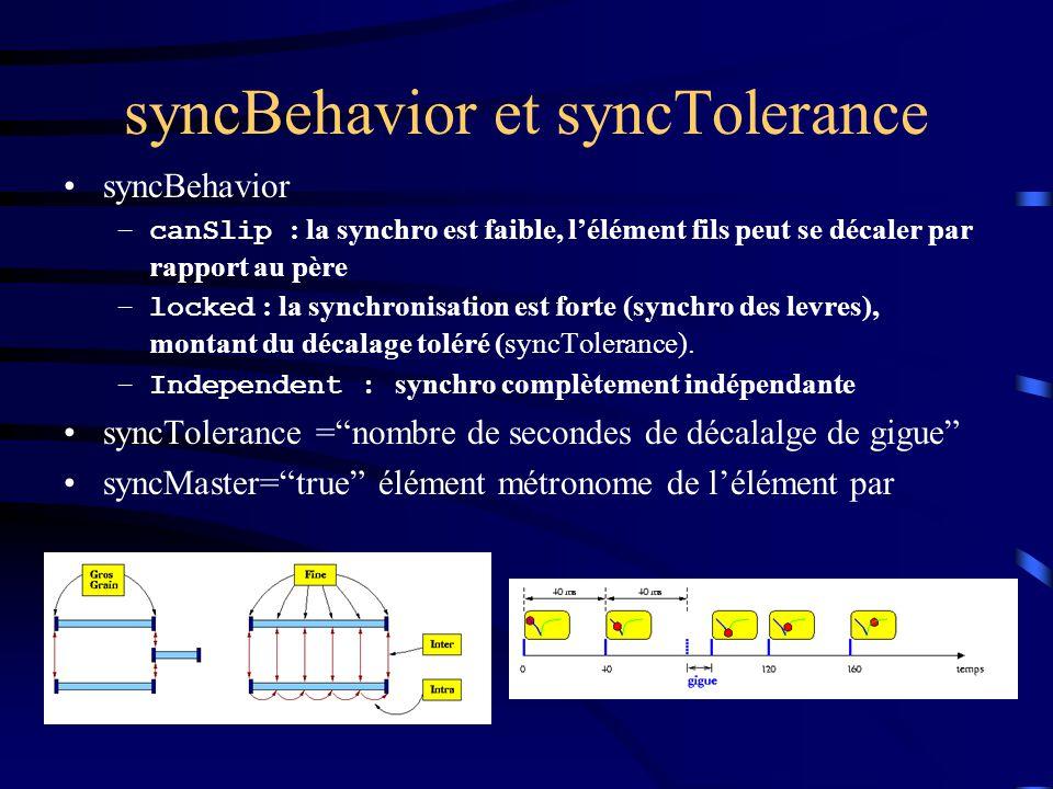 syncBehavior et syncTolerance syncBehavior –canSlip : la synchro est faible, l'élément fils peut se décaler par rapport au père –locked : la synchronisation est forte (synchro des levres), montant du décalage toléré (syncTolerance).