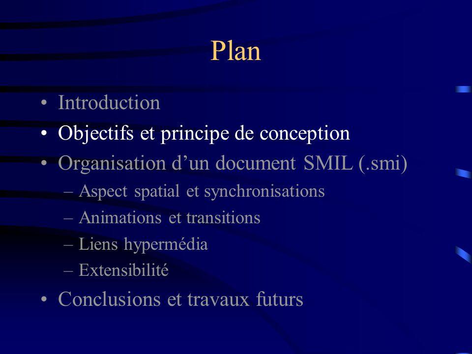 Plan Introduction Objectifs et principe de conception Organisation d'un document SMIL (.smi) –Aspect spatial et synchronisations –Animations et transitions –Liens hypermédia –Extensibilité Conclusions et travaux futurs