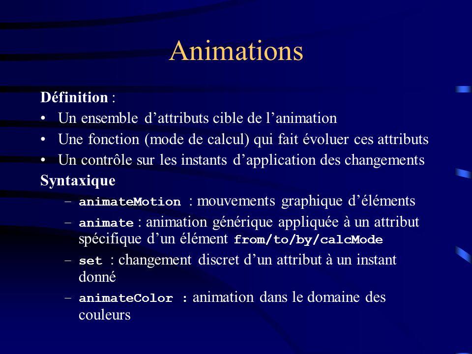 Animations Définition : Un ensemble d'attributs cible de l'animation Une fonction (mode de calcul) qui fait évoluer ces attributs Un contrôle sur les instants d'application des changements Syntaxique –animateMotion : mouvements graphique d'éléments –animate : animation générique appliquée à un attribut spécifique d'un élément from/to/by/calcMode –set : changement discret d'un attribut à un instant donné –animateColor : animation dans le domaine des couleurs