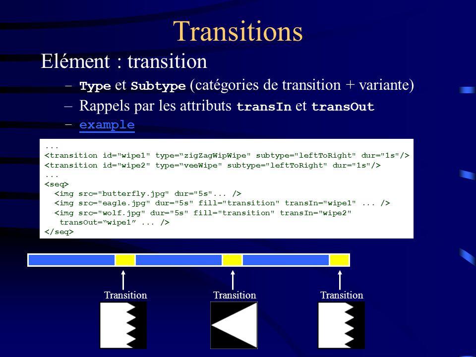 Transitions Elément : transition –Type et Subtype (catégories de transition + variante) –Rappels par les attributs transIn et transOut –exampleexample......
