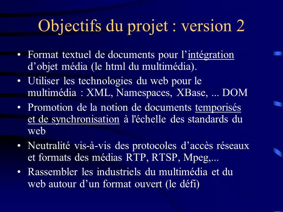 Les liens hypermédia temporisés Compatible avec (Xlink/Xpointer) Extension de la sémantique des URLs –http://foo.com/path.smil#ancre(begin(id(ancre)) –deux types (a: totalité, area: partie) –sauts dans l'espace et dans le temps Attribut show –Replace (valeur par défaut) –New (fork) –Pause (Appel de procédure)