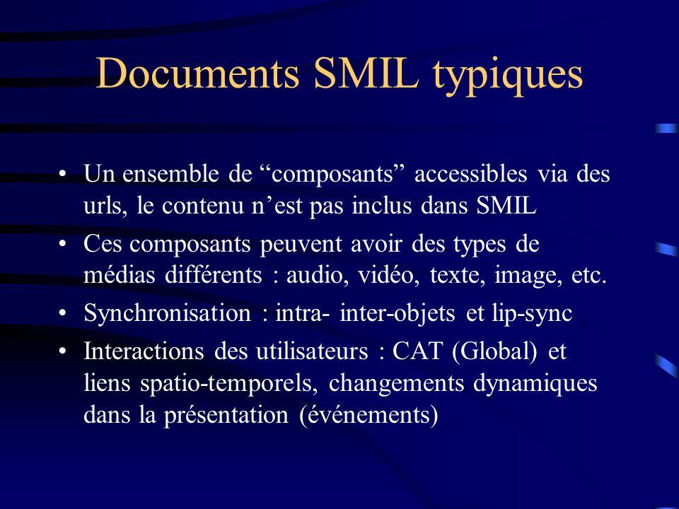 Documents SMIL typiques Un ensemble de composants accessibles via des urls, le contenu n'est pas inclus dans SMIL Ces composants peuvent avoir des types de médias différents : audio, vidéo, texte, image, etc.