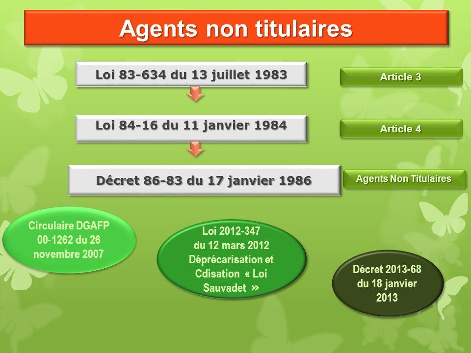 Agents non titulaires Décret 86-83 du 17 janvier 1986 Loi 83-634 du 13 juillet 1983 Loi 84-16 du 11 janvier 1984 Circulaire DGAFP 00-1262 du 26 novemb