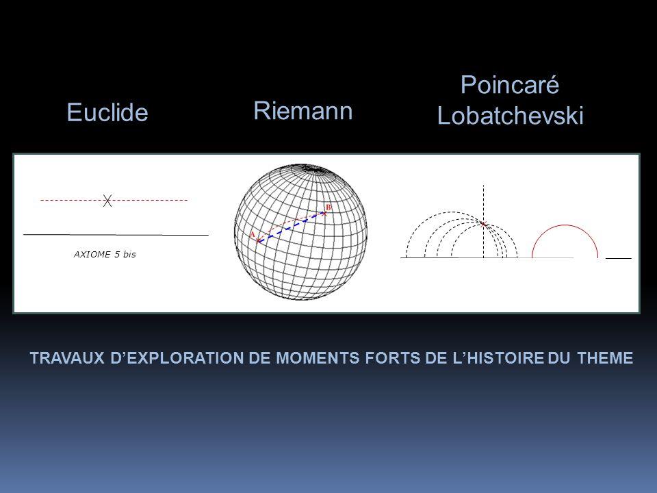 AXIOME 5 bis TRAVAUX D'EXPLORATION DE MOMENTS FORTS DE L'HISTOIRE DU THEME Euclide Riemann Poincaré Lobatchevski