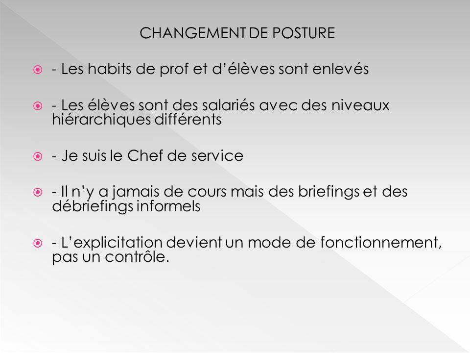 CHANGEMENT DE POSTURE  - Les habits de prof et d'élèves sont enlevés  - Les élèves sont des salariés avec des niveaux hiérarchiques différents  - J