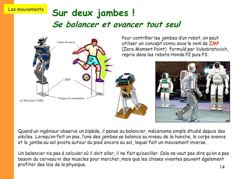 14 Sur deux jambes ! Se balancer et avancer tout seul Pour contrôler les jambes d'un robot, on peut utiliser un concept connu sous le nom de ZMP (Zero