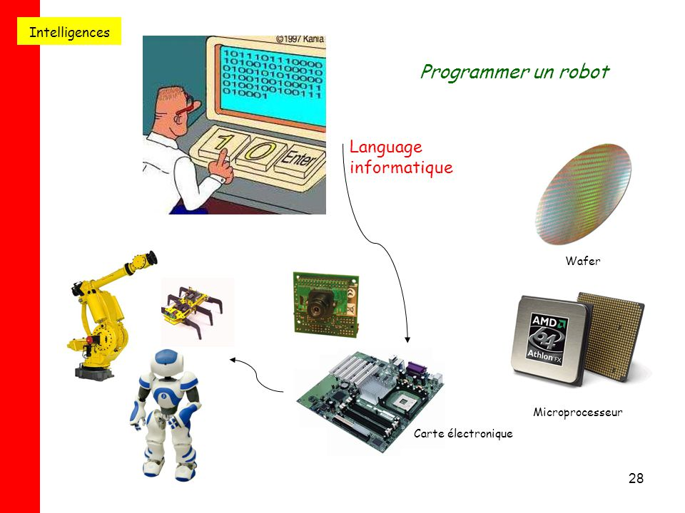 28 Intelligences Wafer Microprocesseur Carte électronique Language informatique Programmer un robot