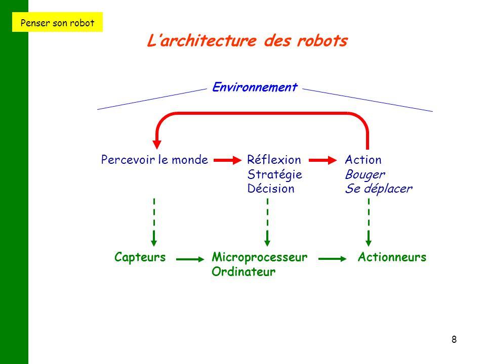 8 L'architecture des robots Capteurs MicroprocesseurActionneurs Ordinateur Environnement Penser son robot Percevoir le mondeRéflexionAction StratégieB