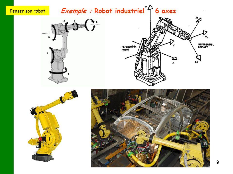 9 Exemple : Robot industriel 6 axes Penser son robot