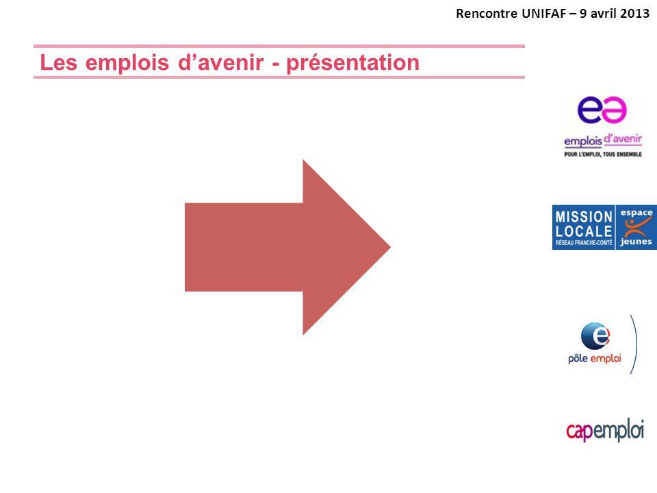 Les emplois d'avenir - présentation Rencontre UNIFAF – 9 avril 2013